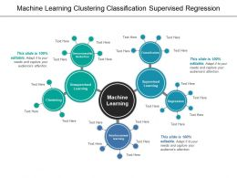 Machine Learning Clustering Classification Supervised Regression