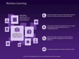 Machine Learning Complicated Process Powerpoint Presentation Example Topics