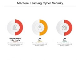 Machine Learning Cyber Security Ppt Powerpoint Presentation Layouts Demonstration Cpb