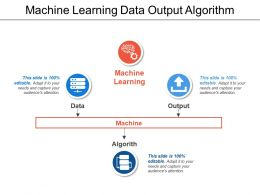 Machine Learning Data Output Algorithm