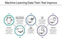 Machine Learning Data Train Test Improve