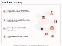 Machine Learning Delivered Feed Ppt Powerpoint Presentation Visuals