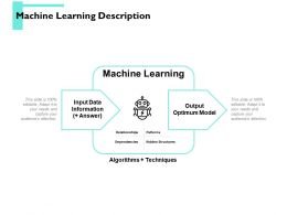 Machine Learning Description Ppt Powerpoint Presentation Portfolio Images