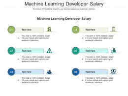 Machine Learning Developer Salary Ppt Powerpoint Presentation Infographic Template Cpb
