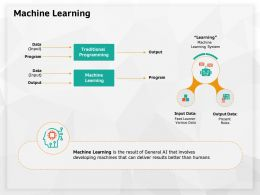 Machine Learning General M623 Ppt Powerpoint Presentation Styles Inspiration