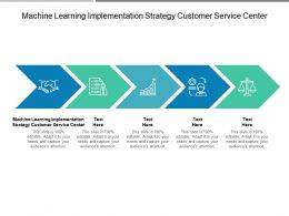 Machine Learning Implementation Strategy Customer Service Center Ppt Powerpoint Presentation Styles Slides Cpb