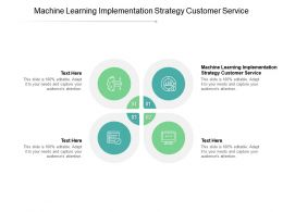Machine Learning Implementation Strategy Customer Service Ppt Powerpoint Presentation Model Cpb