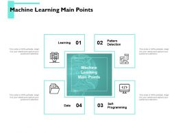 Machine Learning Main Points Ppt Powerpoint Presentation Portfolio Layout
