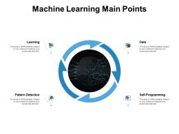 Machine Learning Main Points Self-Programming Ppt Powerpoint Presentation Good