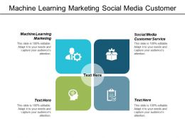 Machine Learning Marketing Social Media Customer Service Leadership Trust Cpb