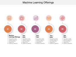 Machine Learning Offerings Ppt Powerpoint Presentation Slides Topics Cpb
