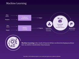 Machine Learning Output Ppt Powerpoint Presentation Layouts