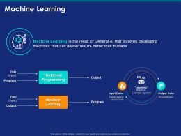 Machine Learning Output Ppt Powerpoint Presentation Professional Smartart
