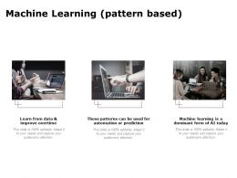 Machine Learning Pattern Based Ppt Powerpoint Presentation Icon
