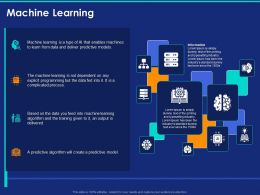 Machine Learning Ppt Powerpoint Presentation Inspiration Infographics