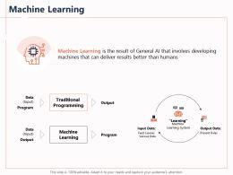 Machine Learning Present Rules Powerpoint Presentation Slide