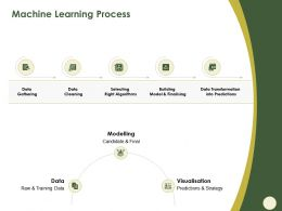 Machine Learning Process Candidate M571 Ppt Powerpoint Presentation Icon File Formats