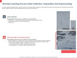 Machine Learning Process Data Collection Preparation And Preprocessing Social Ppt Powerpoint Presentation Themes