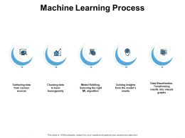 Machine Learning Process Data Visualization Ppt Powerpoint Presentation Pictures Aids
