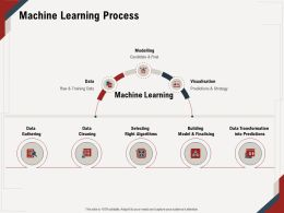 Machine Learning Process Finalising M654 Ppt Powerpoint Presentation Gallery Summary