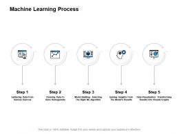 Machine Learning Process Gears Ppt Powerpoint Presentation Pictures Brochure