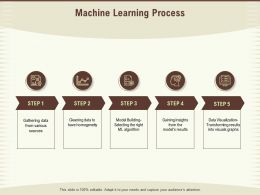 Machine Learning Process Homogeneity Ppt Powerpoint Presentation Background