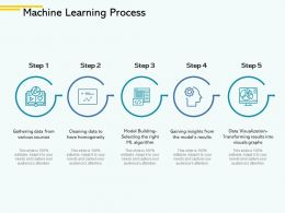 Machine Learning Process Knowledge Ppt Powerpoint Presentation File Images
