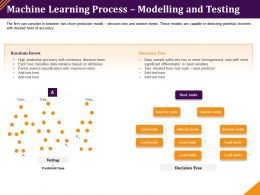 Machine Learning Process Modelling And Testing Prediction Ppt Powerpoint Diagrams
