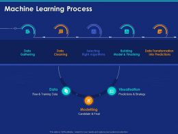 Machine Learning Process Ppt Powerpoint Presentation Ideas Outfit