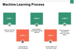 Machine Learning Process Ppt Powerpoint Presentation Professional Files
