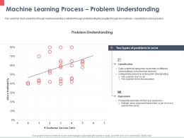 Machine Learning Process Problem Understanding Classification Ppt Powerpoint Presentation Clipart
