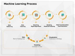 Machine Learning Process Selecting M624 Ppt Powerpoint Presentation Icon Graphics