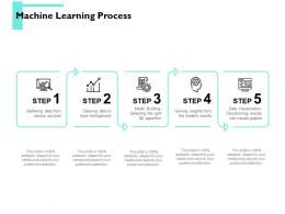 Machine Learning Process Step Ppt Powerpoint Presentation Portfolio Microsoft