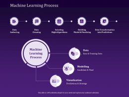 Machine Learning Process Training Data Powerpoint Presentation Outfit