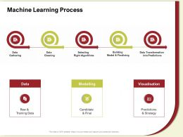 Machine Learning Process Visualisation M598 Ppt Powerpoint Presentation Gallery Display