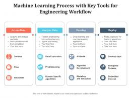 Machine Learning Process With Key Tools For Engineering Workflow