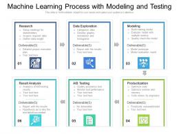 Machine Learning Process With Modeling And Testing