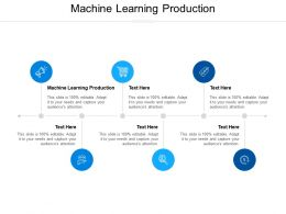 Machine Learning Production Ppt Powerpoint Presentation Summary Influencers Cpb