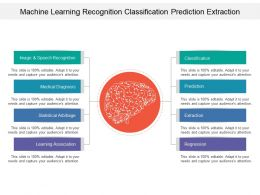 Machine Learning Recognition Classification Prediction Extraction