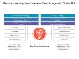 Machine Learning Reinforcement Deep Image With Nodes Bulb