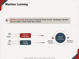 Machine Learning Than Humans M655 Ppt Powerpoint Presentation Gallery Visual Aids