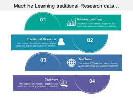 Machine Learning Traditional Research Data Warehousing Project Management