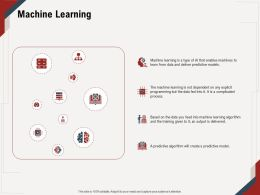 Machine Learning Training Given M656 Ppt Powerpoint Presentation Gallery Visuals