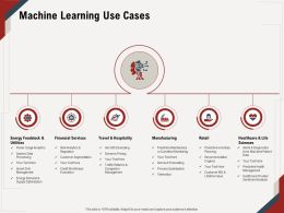 Machine Learning Use Cases Feedstock M657 Ppt Powerpoint Presentation Gallery Background