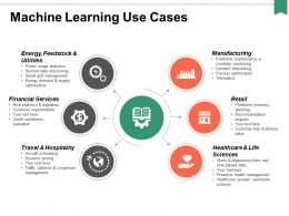 Machine Learning Use Cases Ppt Powerpoint Presentation Professional Gallery