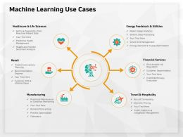 Machine Learning Use Cases Regulation M625 Ppt Powerpoint Presentation Summary Skills