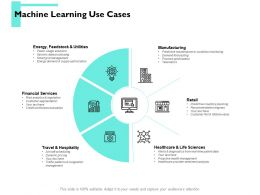 Machine Learning Use Cases Retail Ppt Powerpoint Presentation Portfolio Sample