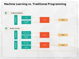 Machine Learning Vs Traditional Programming Expected Ppt Powerpoint Presentation Summary Portrait
