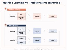 Machine Learning Vs Traditional Programming Handcrafted Powerpoint Presentation Mockup
