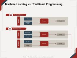 Machine Learning Vs Traditional Programming Result Model Ppt Powerpoint Presentation Gallery Guide